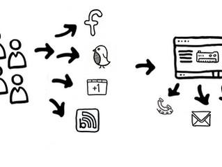 Develop a Social Media Plan