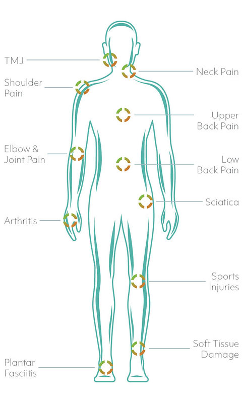 Laser-therapy-clinical-applications.jpg