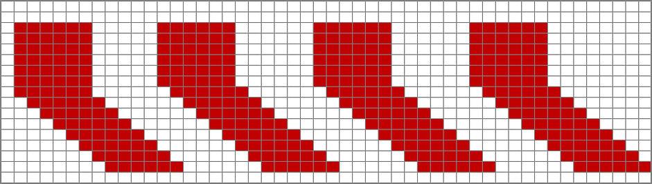 oneway chart.jpg