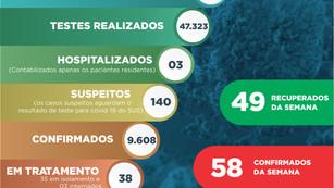 Três moradores internados, conforme boletim epidemiológico covid-19
