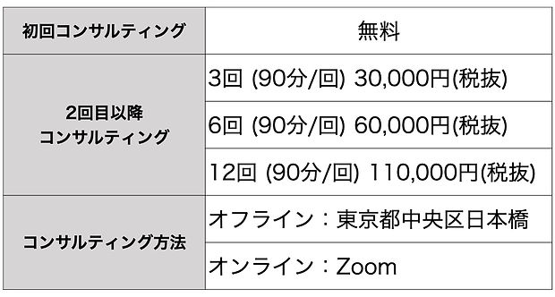 ノグチコンサルティング_料金表.001.jpeg