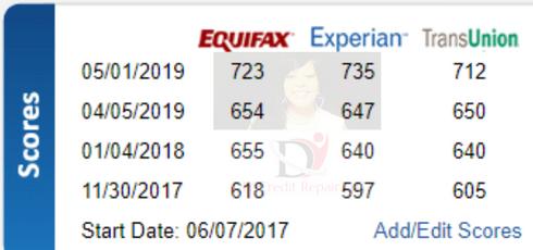 5-01-19 (1) DIY Credit - Credit Repair R