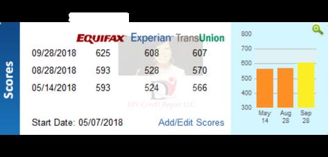 9.28.18 (2) DIY Credit Repair Results