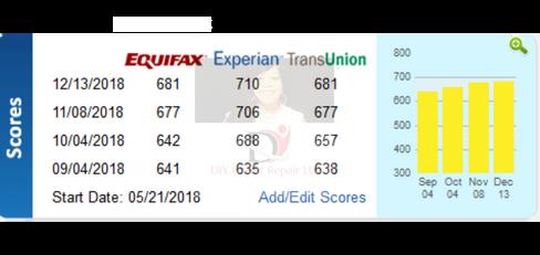 12.13.18 (1) DIY Credit - Credit Repair Results
