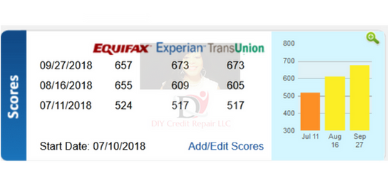 9.27.18 (1) DIY Credit - Credit Repair Results