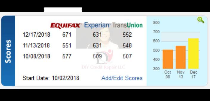 12.17.18 (1) DIY Credit - Credit Repair Results