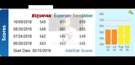 10.09.18 (1) DIY Credit - Credit Repair Results