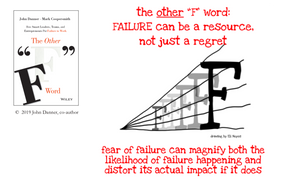graphic - fear of failure can magnify both the likelihood of failure happening, and distort its actual impact if failure does happen.
