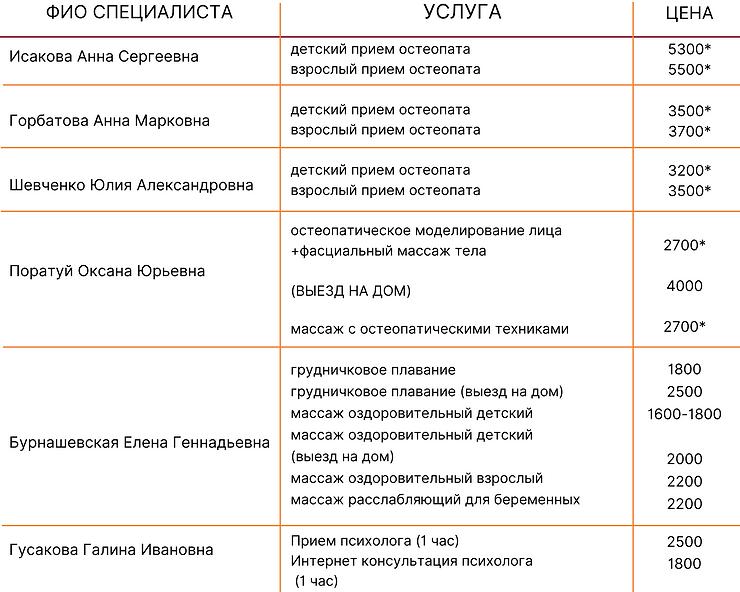 ФИО СПЕЦИАЛИСТА (6).png