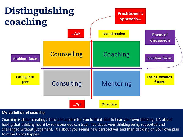 Distinguishing Coaching.jpg