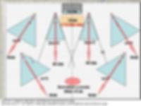 mik musik calcul de pression acoustique penfeld le tram c2r cs12 cs10 cs18s