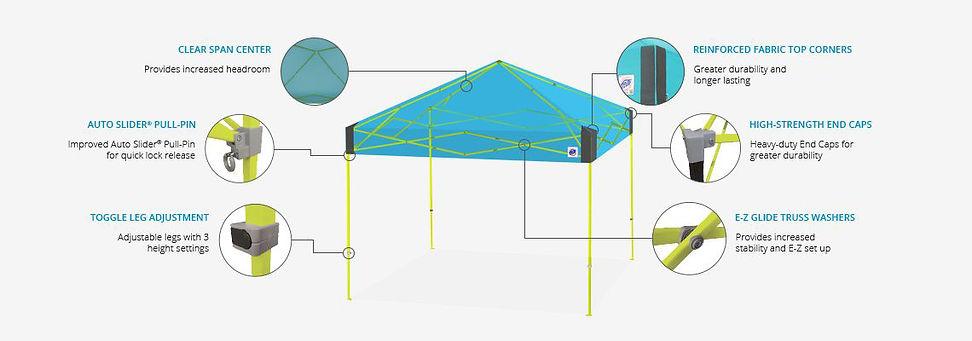 pdp-technology-pyramid.jpg.jpg