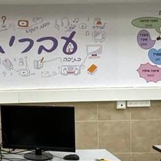 עיצוב קיר הלשון העברית.