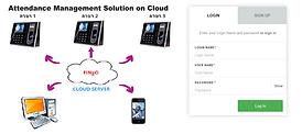 Cloud Server ของระบบลงเวลา