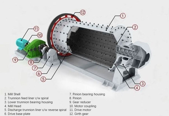 Ball Mill Schematic Diagram.JPG