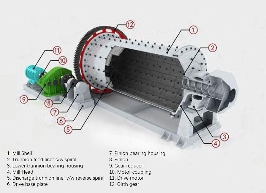 Ball Mill Schematic Diagram.JPG
