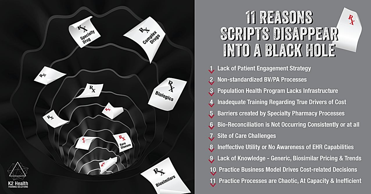 11 Reason Script Fall Into a Black Hole and Don't Get Filled