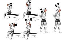 triceps-frances-execucao-halter-barra-un