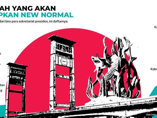 Kota Palembang Menunggu Kajian Menuju New Normal
