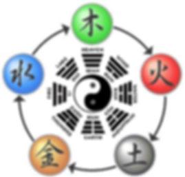 BaGua Elements copy.jpg
