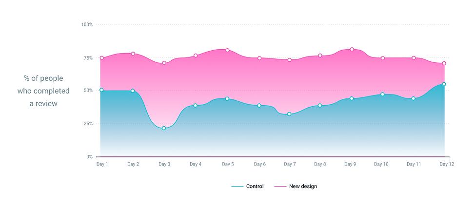 Line Chart - Demo.png