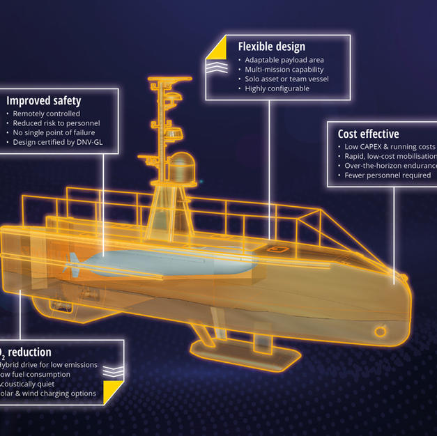 SEA-KIT USV infographic
