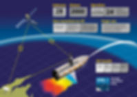 UTAS project infographic.jpg