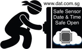 safe monitoring
