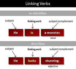 linking verbs.jpg