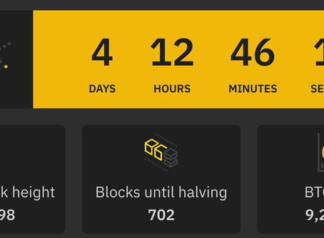 Only 4 Days away from #bitcoins third #halving