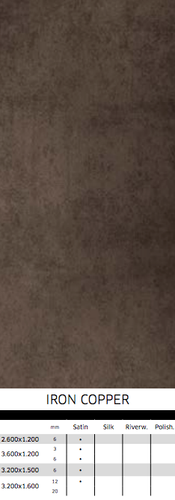 Iron Copper.png