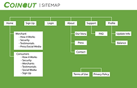 CoinOut_SiteMap-01.png