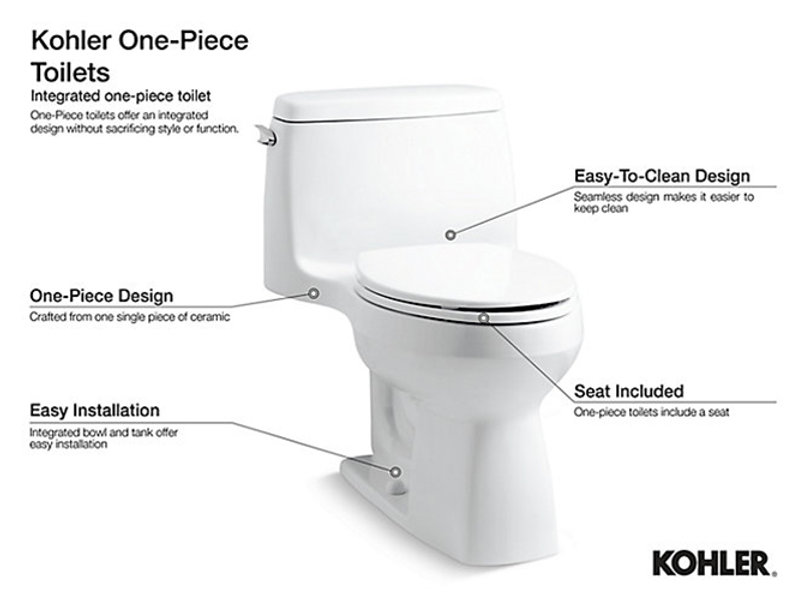 Remarkable Kohler Santa Rosa K 3810 Creativecarmelina Interior Chair Design Creativecarmelinacom