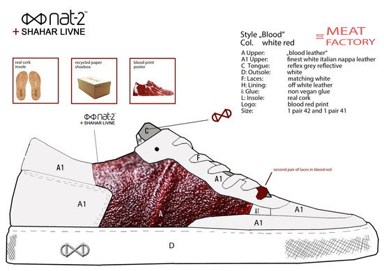 nat-2 x Shahar Blood white  red fin Kopi