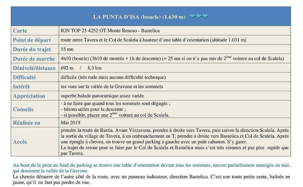 PUNTA D'ISA boucle1.jpg