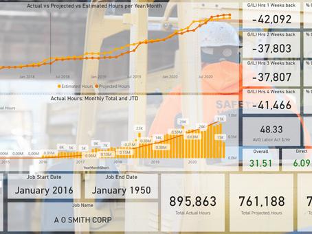 Using Power BI to Analyse Construction Project Profitability