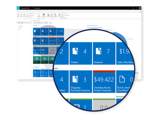 JourneyTEAM Dynamics 365 Supply Chain Management