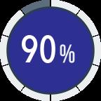 90 percent Cloud Solution