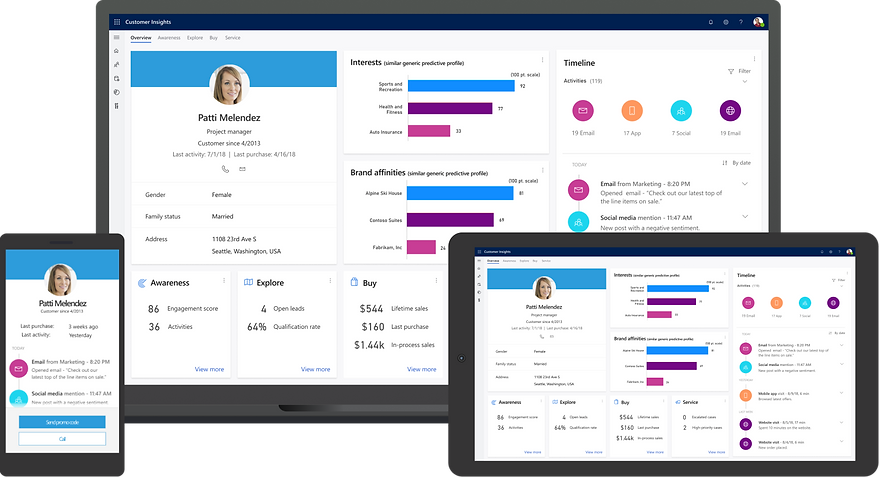 CRM Multi Panel.png