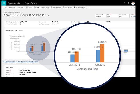 JourneyTEAM Microsoft Dynamics 365 Project Services Utah