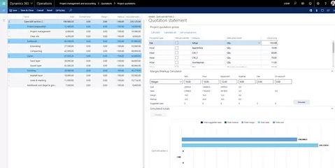 JourneyTEAM Dynamics 365 Supply Chain Management