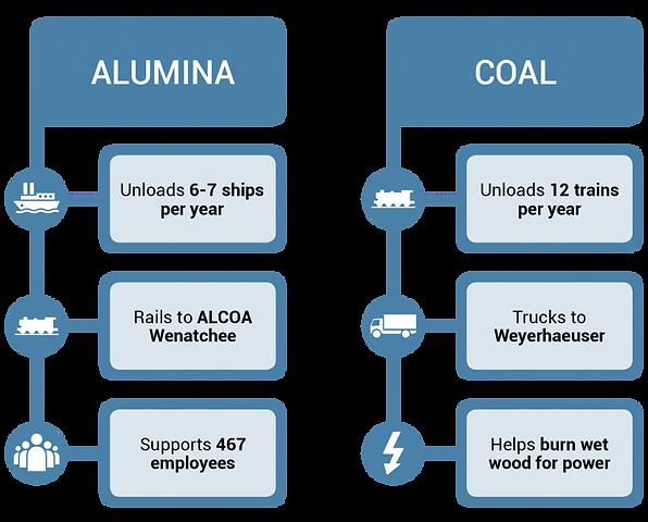 Alumina-Coal-Infographic-Final-1-1024x82