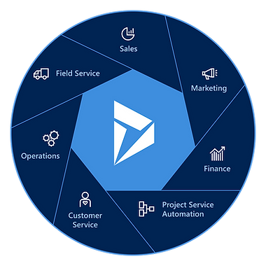 A chart for Microsoft Dynamics 365 for Field Service