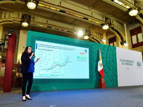 México suma 13,209 nuevos contagios y 1,496 decesos por covid-19