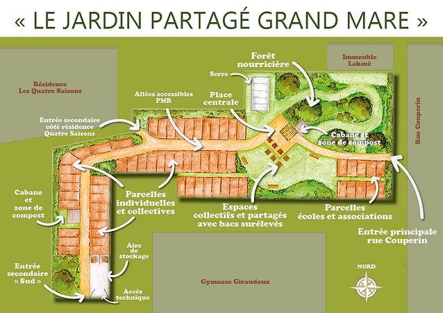 BVGM-Plan_Jardin_Partagé_GM-juillet2019.