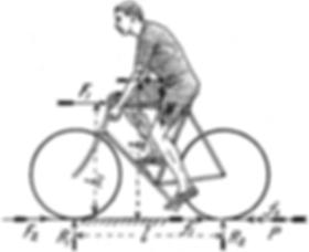 old school bike measurement picture_edit