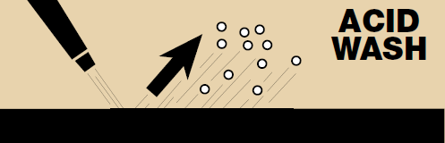 Diagram of acid wash