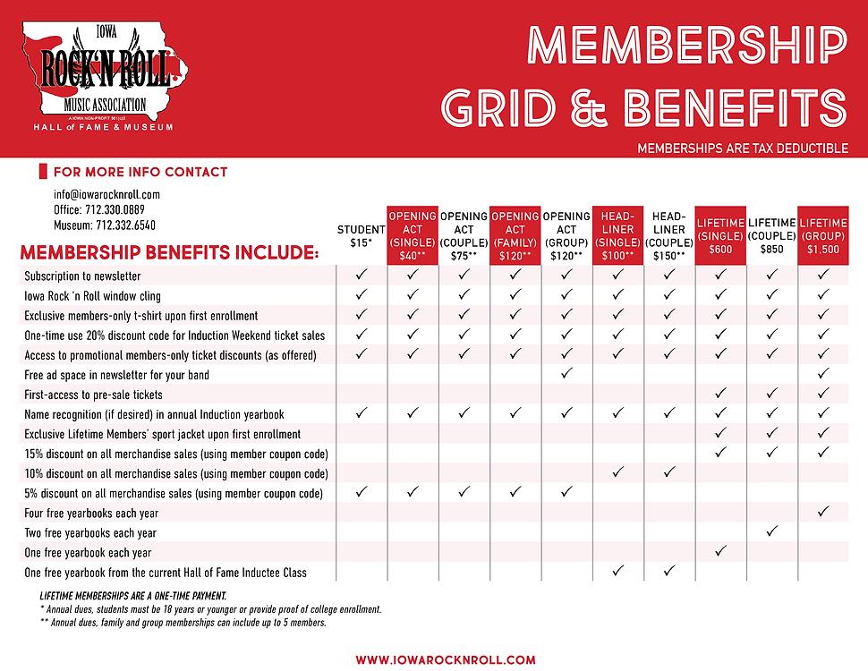 Membership_Grid.png