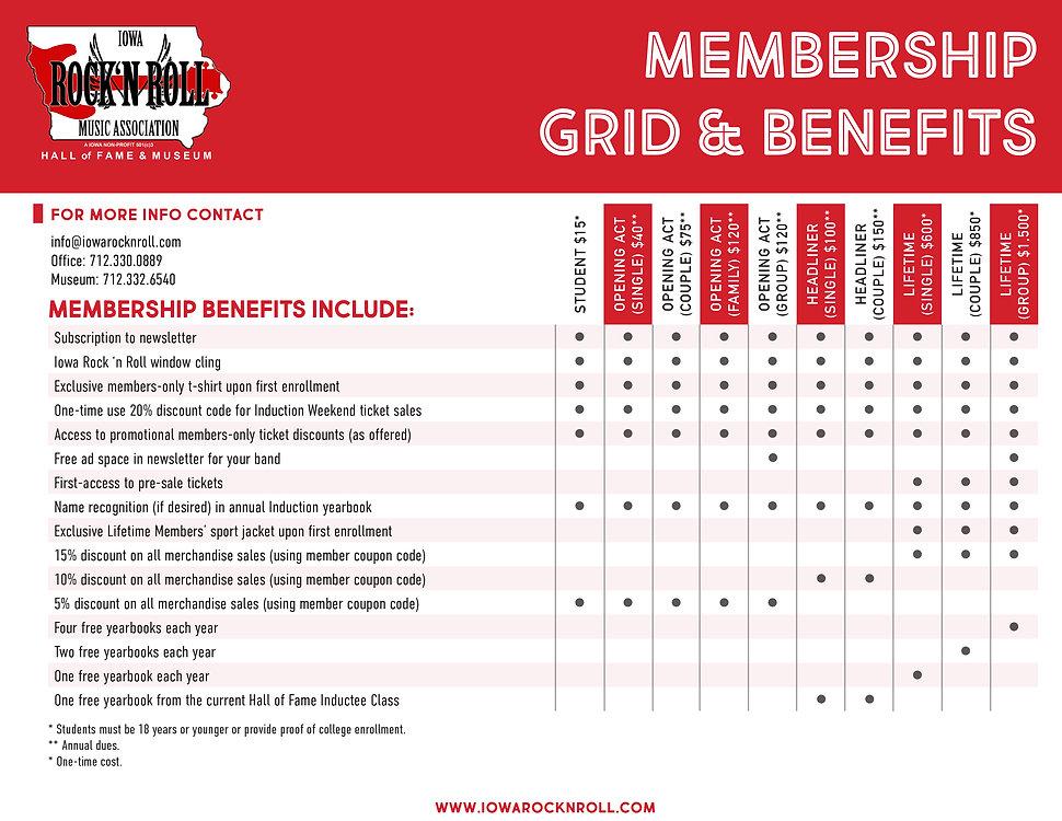 Membership_Grid.jpg