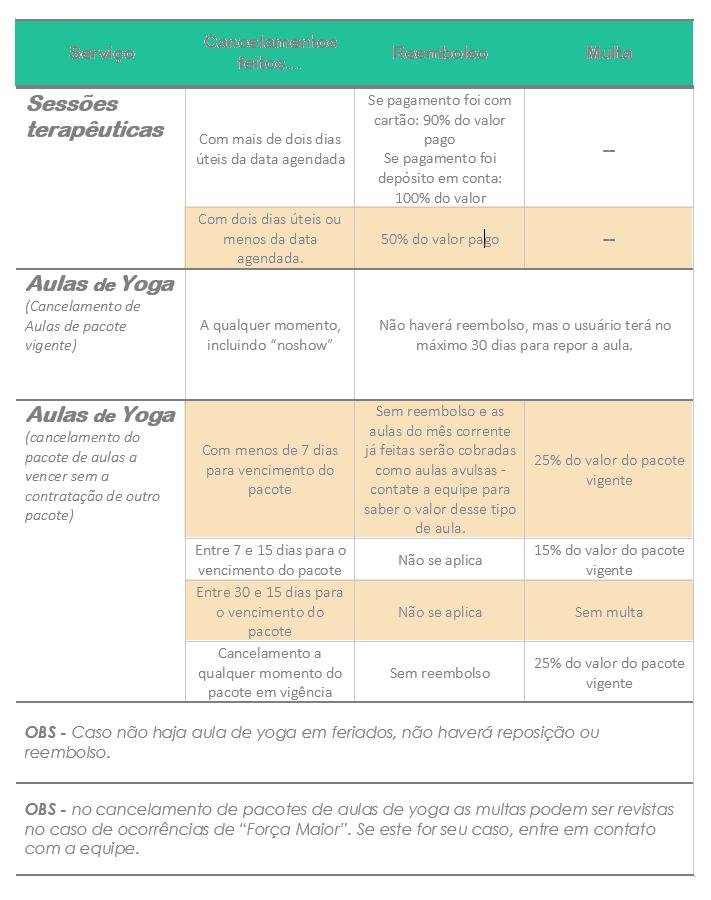 Tabela de reembolsos Kandala 1.png